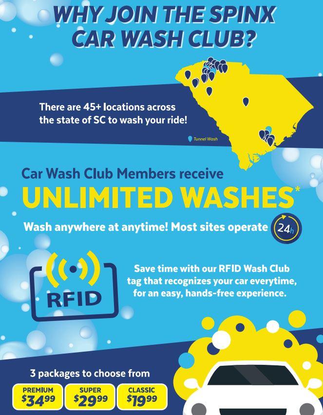 Car Wash Business Case Study Sunshine State